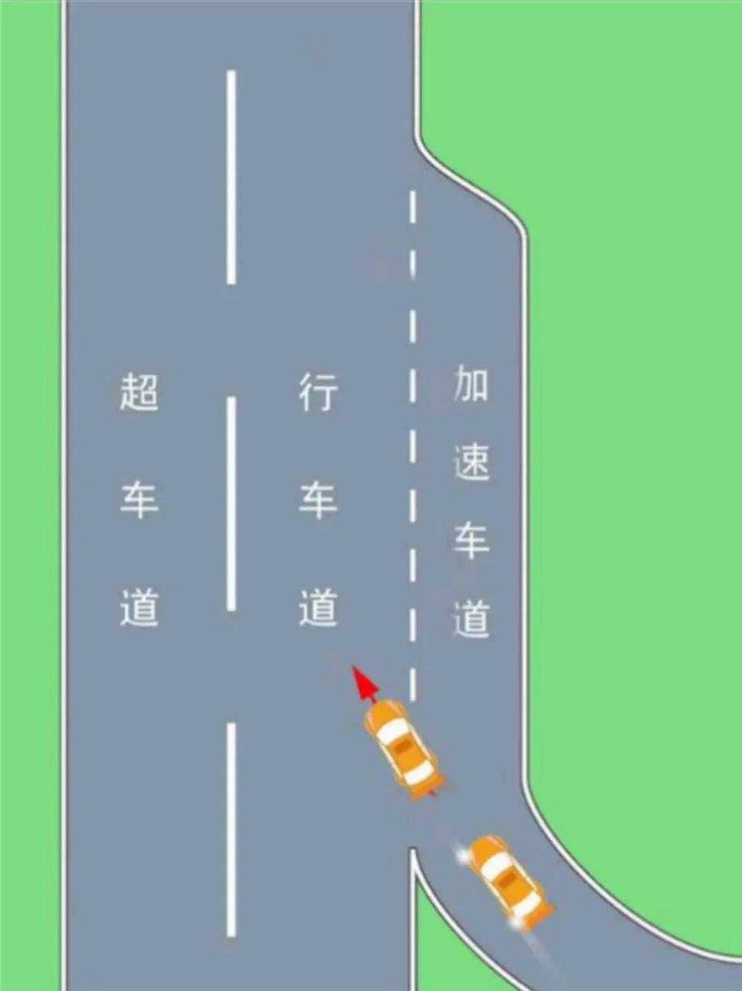 驾照考试科目一仿真考试100题c1插图(12)